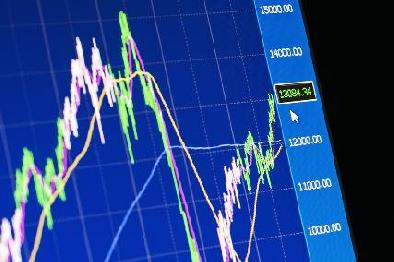 Commodity Price Charts - Commodity Market Prices - Commodity Charts