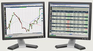 Free interactive futures charts, Commodities Charts, Commodity futures charts